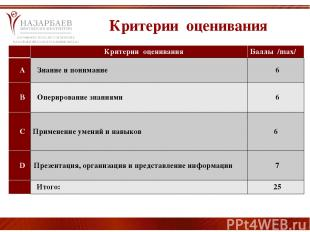 Критерии оценивания  Критерии оценивания  Баллы /max/ A Знание и понимание 6
