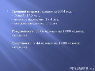 Средний возраст: данные за 2004 год. - Общий: 17.5 лет, - мужское население: 17.