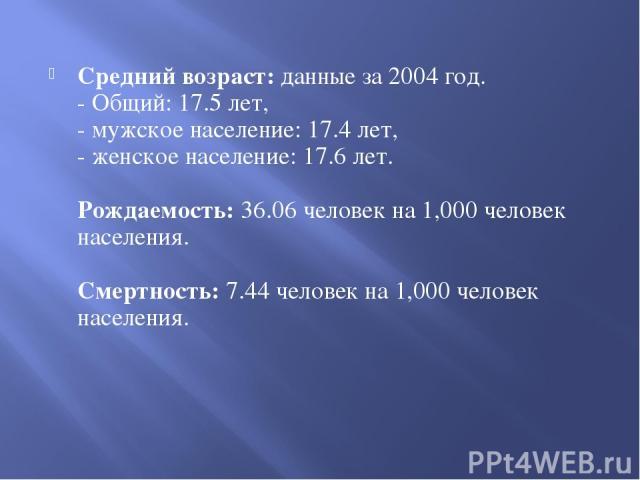 Средний возраст: данные за 2004 год. - Общий: 17.5 лет, - мужское население: 17.4 лет, - женское население: 17.6 лет. Рождаемость: 36.06 человек на 1,000 человек населения. Смертность: 7.44 человек на 1,000 человек населения.