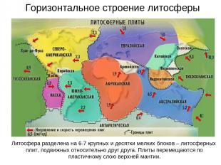 Горизонтальное строение литосферы Литосфера разделена на 6-7 крупных и десятки м