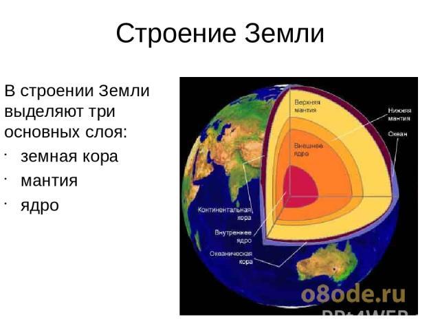 Строение Земли В строении Земли выделяют три основных слоя: земная кора мантия ядро