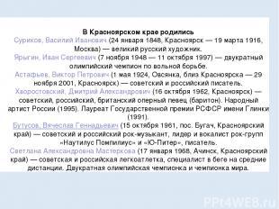В Красноярском крае родились Суриков, Василий Иванович(24 января 1848, Краснояр