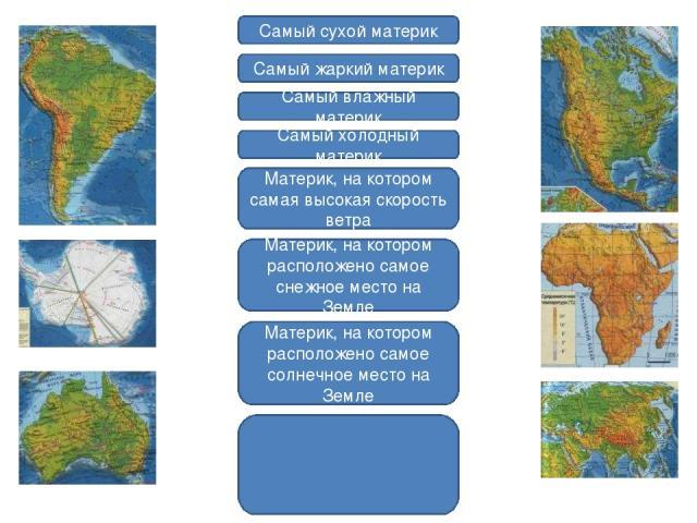 Самый сухой материк Самый жаркий материк Самый влажный материк Самый холодный материк Материк, на котором самая высокая скорость ветра Материк, на котором расположено самое снежное место на Земле Материк, на котором расположено самое солнечное место…