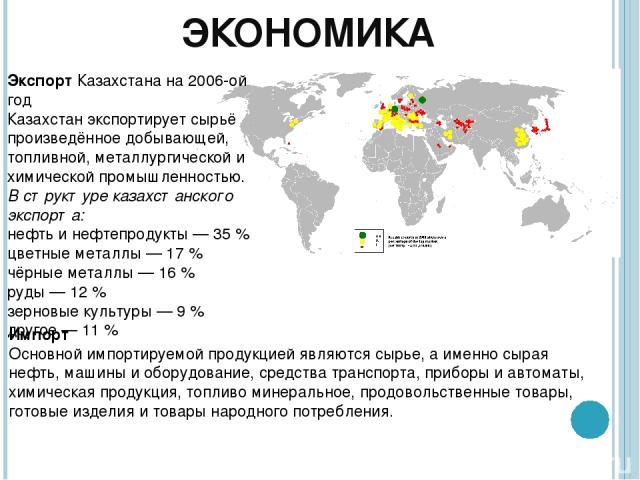 Экспорт Казахстана на 2006-ой год Казахстан экспортирует сырьё произведённое добывающей, топливной, металлургической и химической промышленностью. В структуре казахстанского экспорта: нефть и нефтепродукты — 35 % цветные металлы — 17 % чёрные металл…