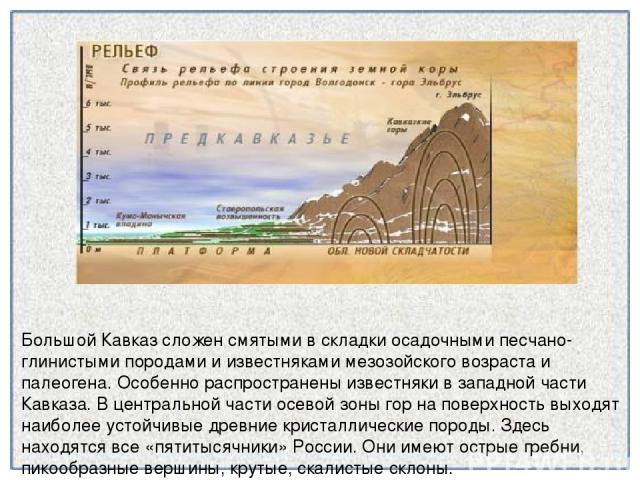 Большой Кавказ сложен смятыми в складки осадочными песчано-глинистыми породами и известняками мезозойского возраста и палеогена. Особенно распространены известняки в западной части Кавказа. В центральной части осевой зоны гор на поверхность выходят …