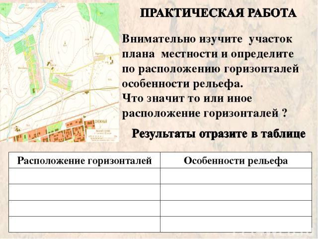 Внимательно изучите участок плана местности и определите по расположению горизонталей особенности рельефа. Что значит то или иное расположение горизонталей ? Расположение горизонталей Особенности рельефа