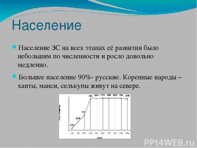 Население Население ЗС на всех этапах её развития было небольшим по численности и росло довольно медленно. Большее население 90%- русские. Коренные народы – ханты, манси, селькупы живут на севере.