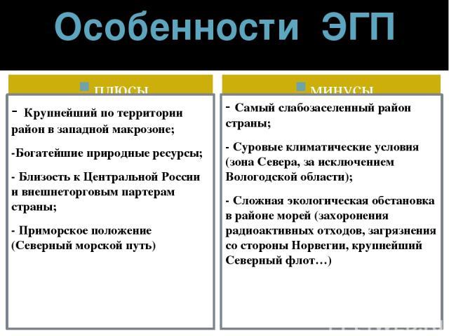 Особенности ЭГП плюсы минусы - Крупнейший по территории район в западной макрозоне; -Богатейшие природные ресурсы; - Близость к Центральной России и внешнеторговым партерам страны; - Приморское положение (Северный морской путь) - Самый слабозаселенн…