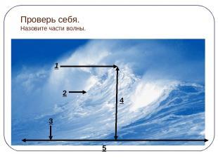 Проверь себя. Назовите части волны. 1 2 3 4 5