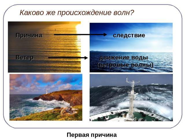 Каково же происхождение волн? Причина следствие Ветер движение воды (ветровые волны) Первая причина