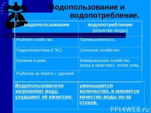 Водопользование и водопотребление. водопользование водопотребление (изъятие воды