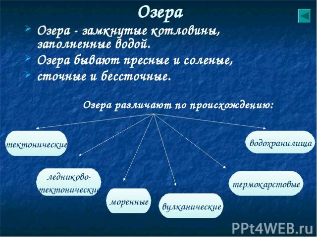 ЖЕЛАЮ УДАЧИ !!! Автор : учитель географии гимназии № 196 Александрова Елена Владимировна.