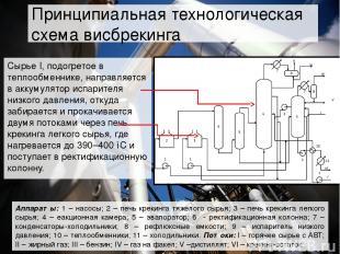 Аппараты: 1 – насосы; 2 – печь крекинга тяжелого сырья; 3 – печь крекинга легког