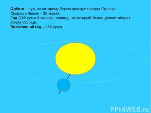 Орбита – путь по которому Земля проходит вокруг Солнца. Скорость Земли – 30 км\с