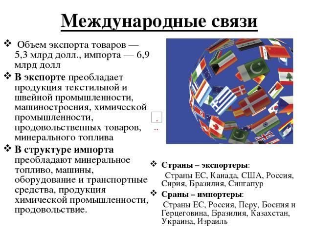 Международные связи Объем экспорта товаров — 5,3 млрд долл., импорта — 6,9 млрд долл В экспорте преобладает продукция текстильной и швейной промышленности, машиностроения, химической промышленности, продовольственных товаров, минерального топлива В…