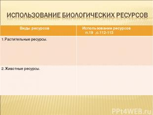 Виды ресурсов Использование ресурсов п.19 ,с.112-113 1.Растительные ресурсы. 2.Ж