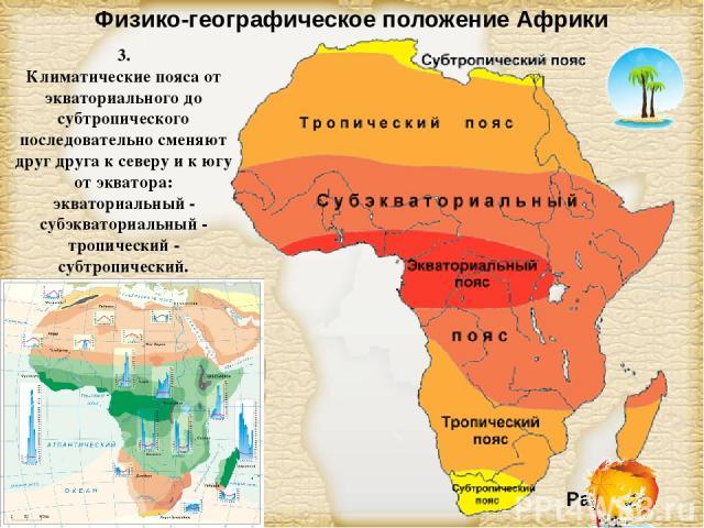 Физико-географическое положение Африки 3. Климатические пояса от экваториального до субтропического последовательно сменяют друг друга к северу и к югу от экватора: экваториальный - субэкваториальный - тропический - субтропический. Page