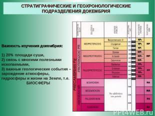 Важность изучения докембрия: 1) 20% площади суши, 2) связь с многими полезными и
