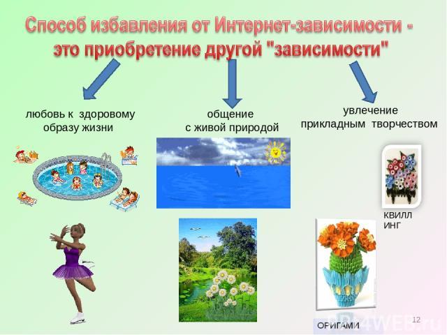 любовь к здоровому образу жизни общение с живой природой увлечение прикладным творчеством *