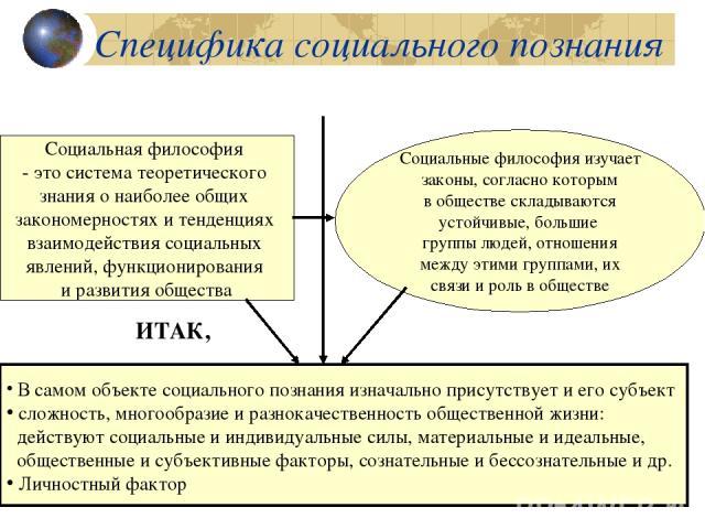 Специфика социального познания Социальная философия - это система теоретического знания о наиболее общих закономерностях и тенденциях взаимодействия социальных явлений, функционирования и развития общества Социальные философия изучает законы, соглас…