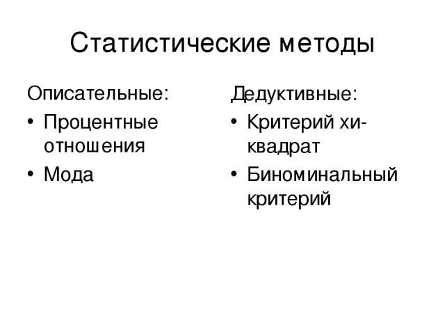 Статистические методы Описательные: Процентные отношения Мода Дедуктивные: Критерий хи-квадрат Биноминальный критерий