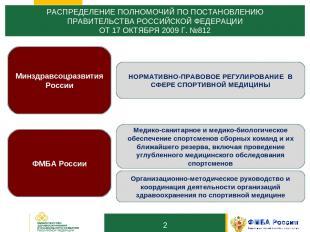 10 РАСПРЕДЕЛЕНИЕ ПОЛНОМОЧИЙ ПО ПОСТАНОВЛЕНИЮ ПРАВИТЕЛЬСТВА РОССИЙСКОЙ ФЕДЕРАЦИИ