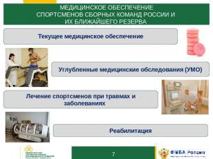 10 МЕДИЦИНСКОЕ ОБЕСПЕЧЕНИЕ СПОРТСМЕНОВ СБОРНЫХ КОМАНД РОССИИ И ИХ БЛИЖАЙШЕГО РЕЗ