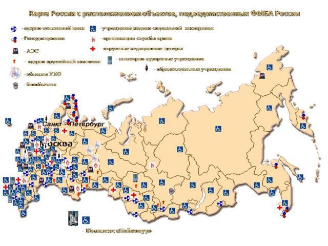Учреждения ФМБА России