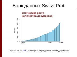 Банк данных Swiss-Prot Статистика роста количества документов Текущий релиз 48.9