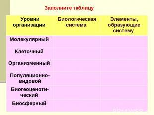 Заполните таблицу Уровни организации Биологическая система Элементы, образующие