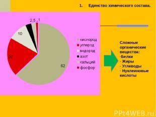 Единство химического состава. Сложные органические вещества: Белки Жиры Углеводы