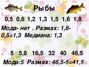Рыбы 0,5 0,6 1,2 1,3 1,5 1,6 1,8 Мода- нет. Размах: 1,8-0,5=1,3 Медиана: 1,3 5