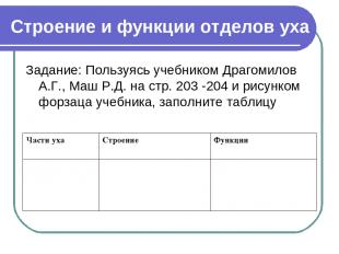 Строение и функции отделов уха Задание: Пользуясь учебником Драгомилов А.Г., Маш