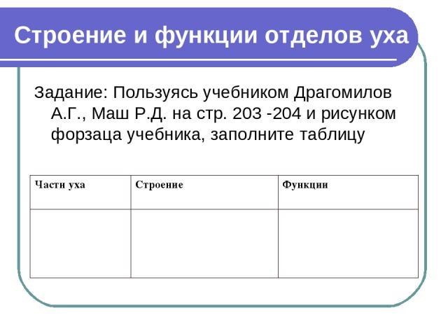 Строение и функции отделов уха Задание: Пользуясь учебником Драгомилов А.Г., Маш Р.Д. на стр. 203 -204 и рисунком форзаца учебника, заполните таблицу