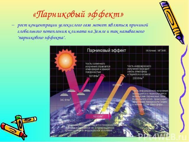 «Парниковый эффект» рост концентрации углекислого газа может являться причиной глобального потепления климата на Земле и так называемого