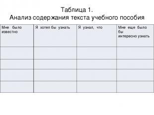 Таблица 1. Анализ содержания текста учебного пособия Мнебыло известно Я хотел бы