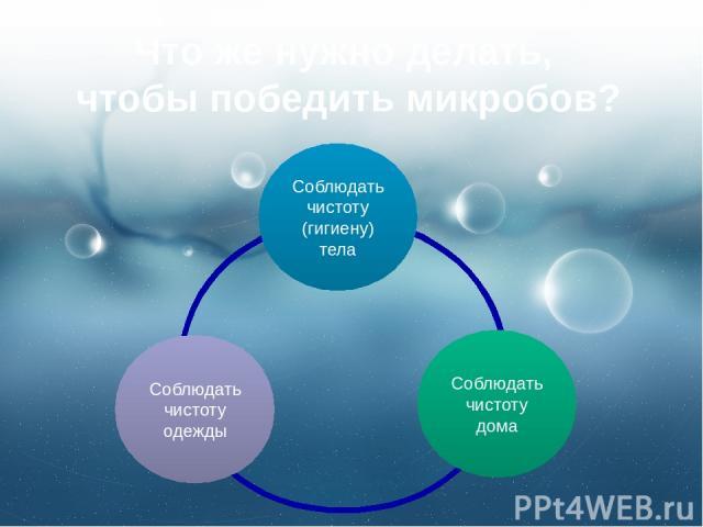 Что же нужно делать, чтобы победить микробов? Соблюдать чистоту (гигиену) тела Соблюдать чистоту одежды Соблюдать чистоту дома