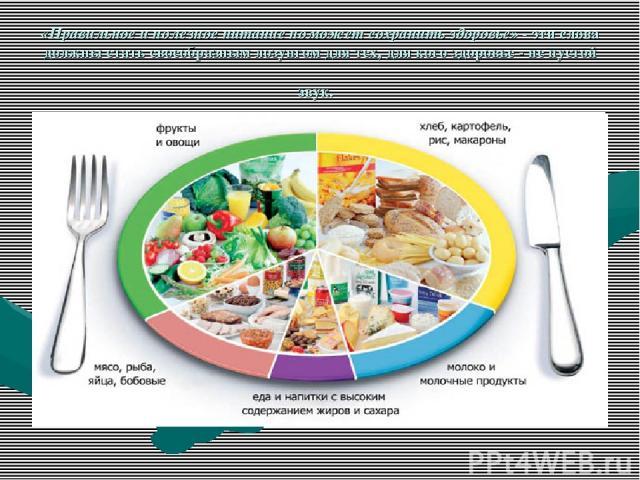 «Правильное и полезное питание поможет сохранить здоровье» - эти слова должны стать своеобразным лозунгом для тех, для кого здоровье - не пустой звук.