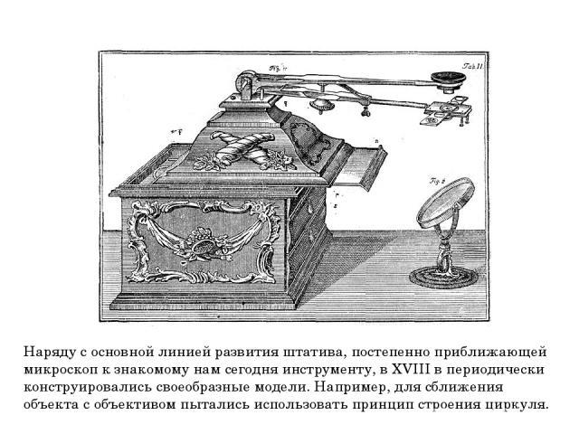 Наряду с основной линией развития штатива, постепенно приближающей микроскоп к знакомому нам сегодня инструменту, в XVIII в периодически конструировались своеобразные модели. Например, для сближения объекта с объективом пытались использовать принцип…