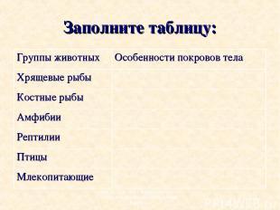 Заполните таблицу: МБОУ СОШ №4 с.Раевский учитель биологии Хуснутдинова Гульнара