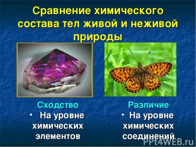 Сравнение химического состава тел живой и неживой природы Различие На уровне химических соединений Сходство На уровне химических элементов