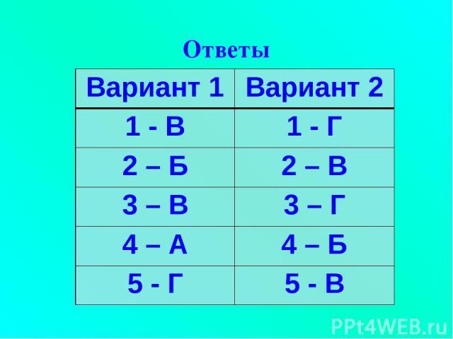 Ответы Вариант 1 Вариант 2 1 - В 1 - Г 2 – Б 2 – В 3 – В 3 – Г 4 – А 4 – Б 5 - Г 5 - В