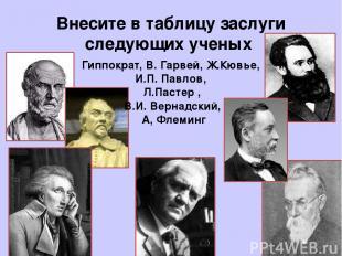 Внесите в таблицу заслуги следующих ученых Гиппократ, В. Гарвей, Ж.Кювье, И.П. П