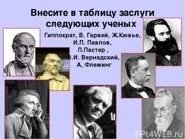 Внесите в таблицу заслуги следующих ученых Гиппократ, В. Гарвей, Ж.Кювье, И.П. Павлов, Л.Пастер , В.И. Вернадский, А, Флеминг