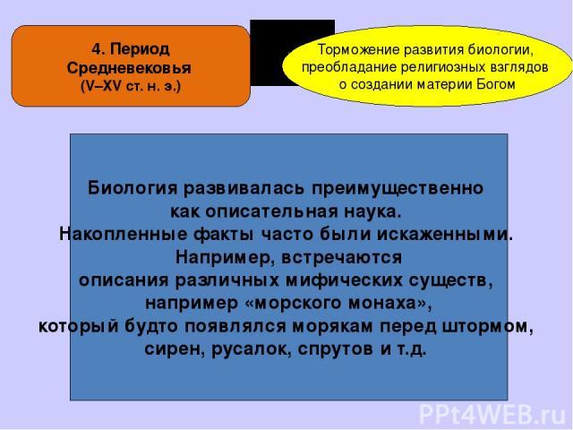 4. Период Средневековья (V–XV ст. н. э.) Торможение развития биологии, преобладание религиозных взглядов о создании материи Богом Биология развивалась преимущественно как описательная наука. Накопленные факты часто были искаженными. Например, встреч…