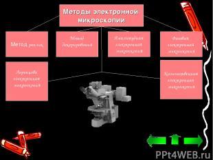 Методы электронной микроскопии Метод реплик Метод декорирования Амплитудная элек