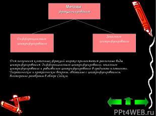Методы фракционирования Дифференциальное центрифугирование Зональное центрифугир