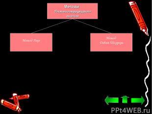 Методы Рентгеноструктурного анализа Метод Лауэ Метод Дебая-Шеррера