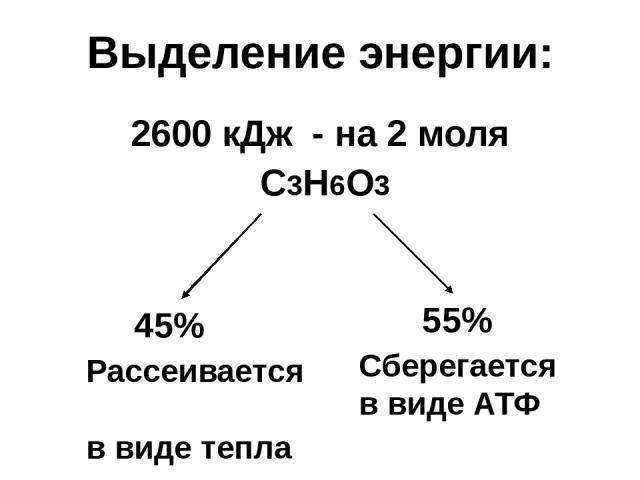 Суммарное уравнение: 1. С6Н12О6 + 2АДФ + 2Н3РО4= 2С3Н6О3 + 2АТФ+2Н2О 2. 2С3Н6О3 +6О2 +36АДФ+36Н3РО4 = 6СО2+36АТФ+42Н2О ______________________________