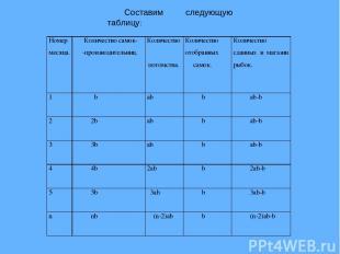 Составим следующую таблицу: Номер месяца. Количество самок- -производительниц. К